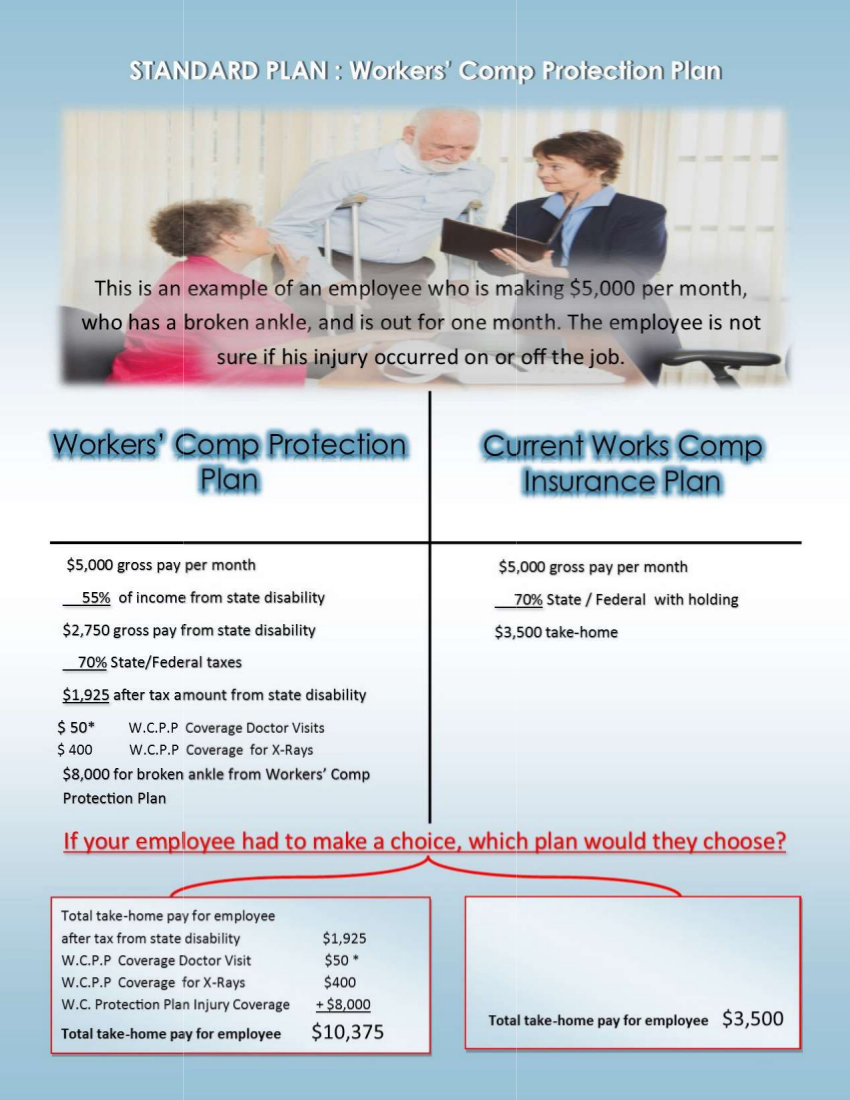 Workers Comp Protection Standard Plan