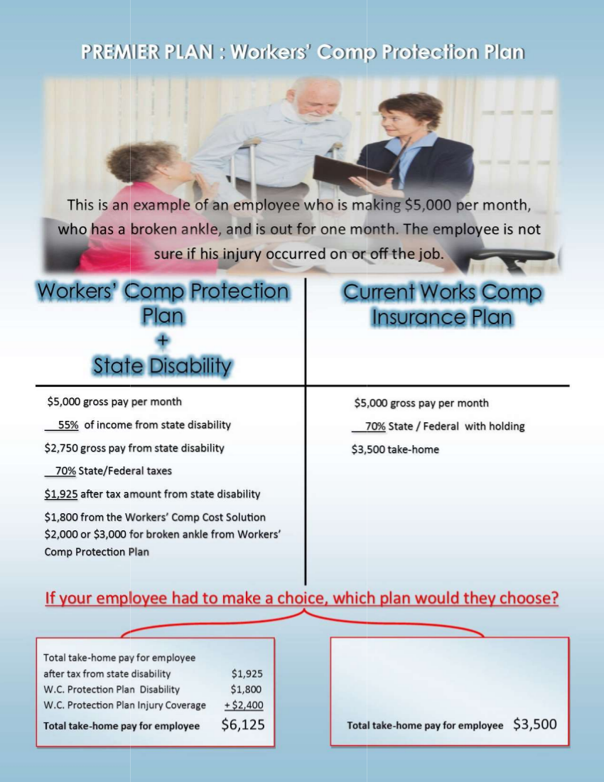 Workers Comp Protection Premier Plan